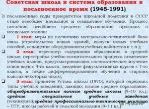 Советская система образования ссср